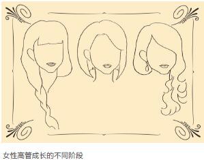 女性高管的不同