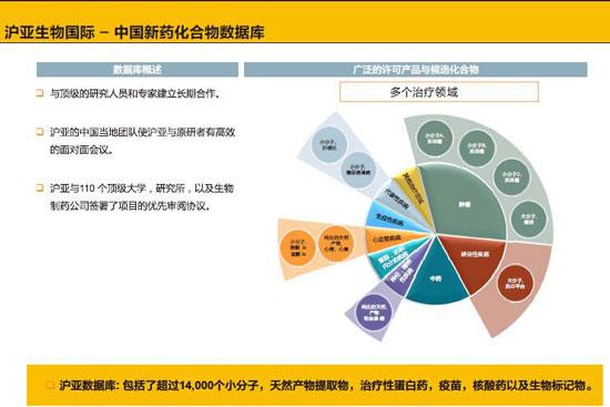 """沪亚生物CEO吉美莉:""""局外人""""推动中国原创药全球化"""