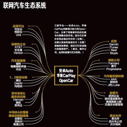 特写3-联网汽车生态系统-xiao