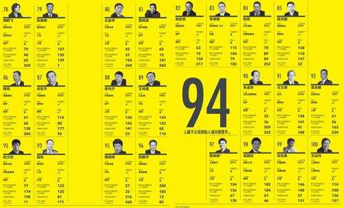 china78-100-xiao