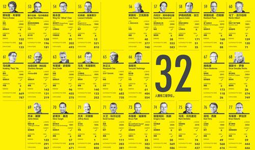 百佳52-77-小