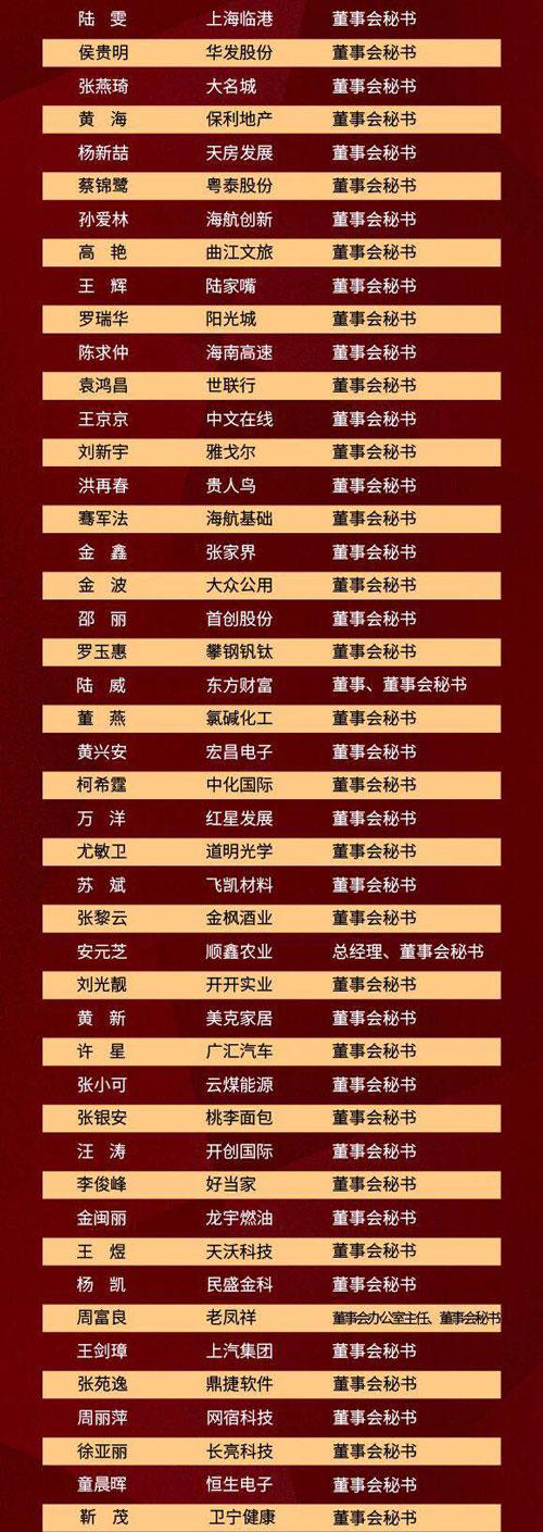 图10-金勋章榜单4