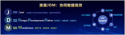 浪潮:JDM模式开启服务器敏捷创新时代