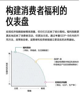特写--数字经济4