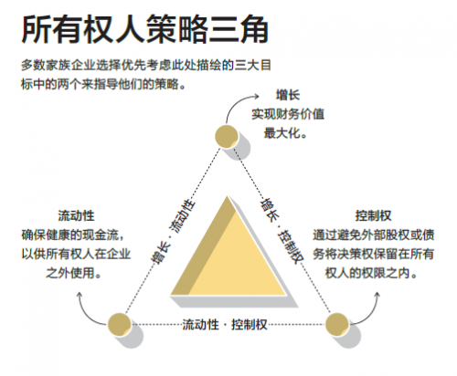 特写-家族-三角